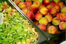 Питание в детском лагере Мандарин